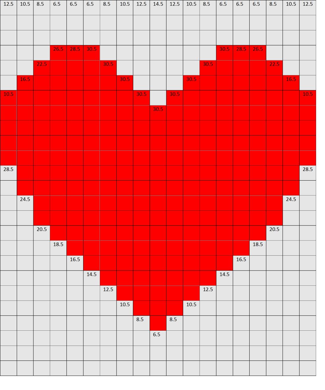 Heart Grid Edited
