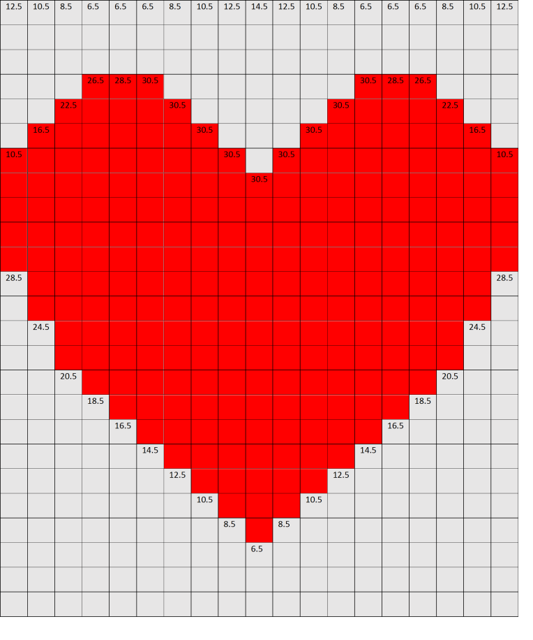 Heart Grid Edited